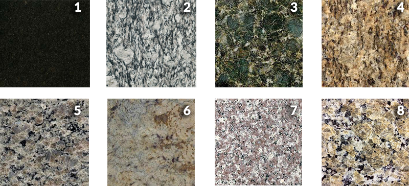 Countertops The Ultimate Guide