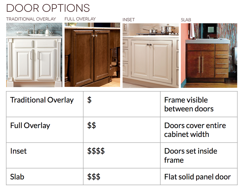 Cabinet Door-Style-Options
