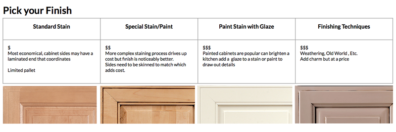 Pick- kitchen cabinet Finish